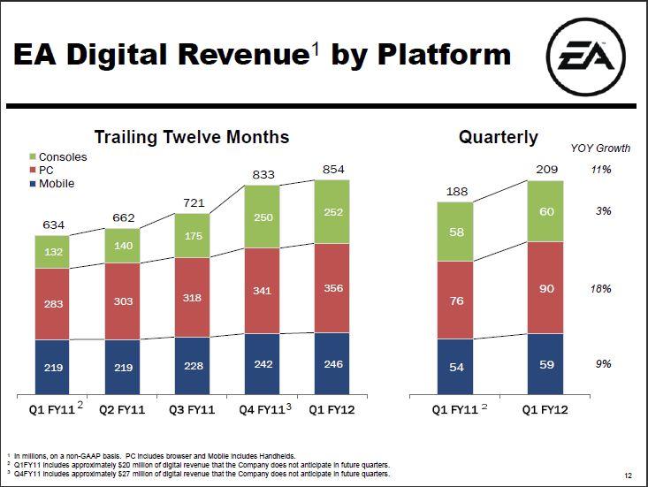 Datos EA 2011